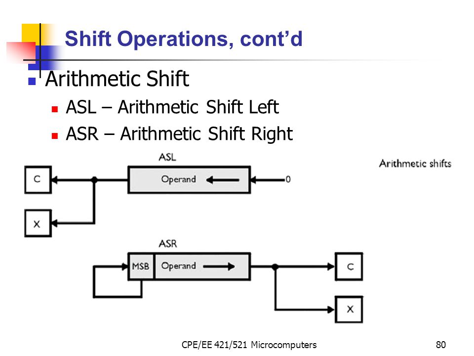 Shift Operations, cont'd