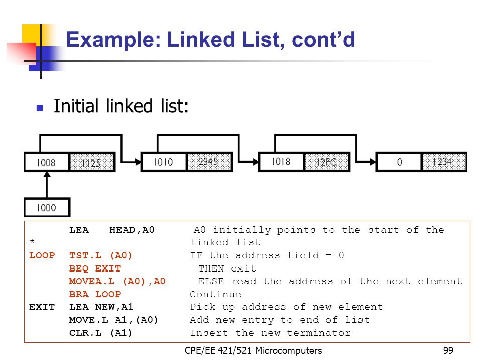Example: Linked List, cont'd