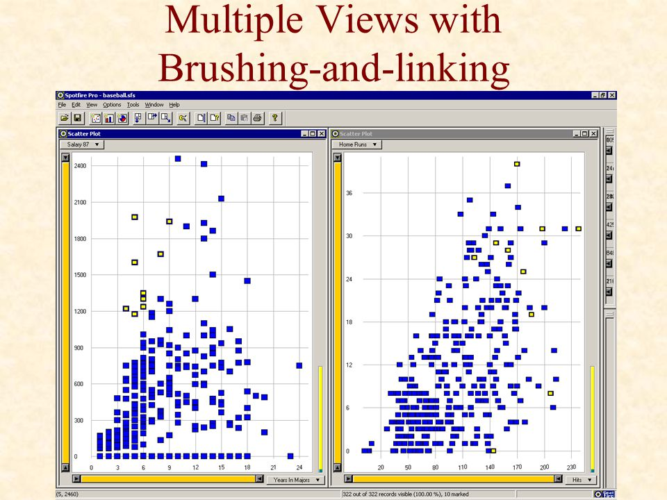 Multiple Views with Brushing-and-linking