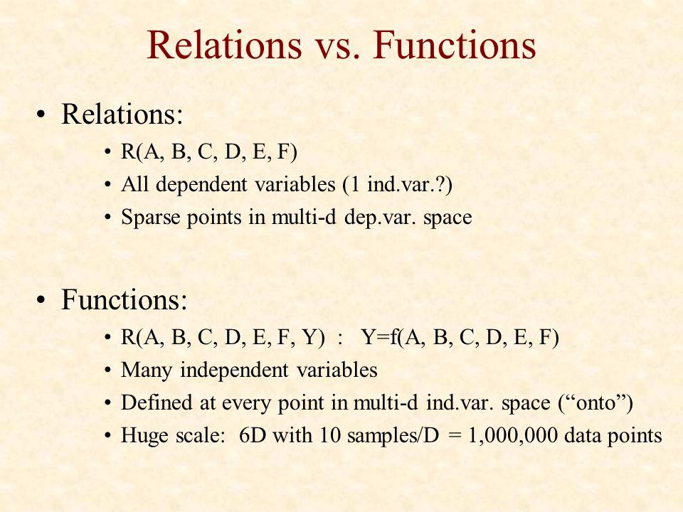 Relations vs. Functions