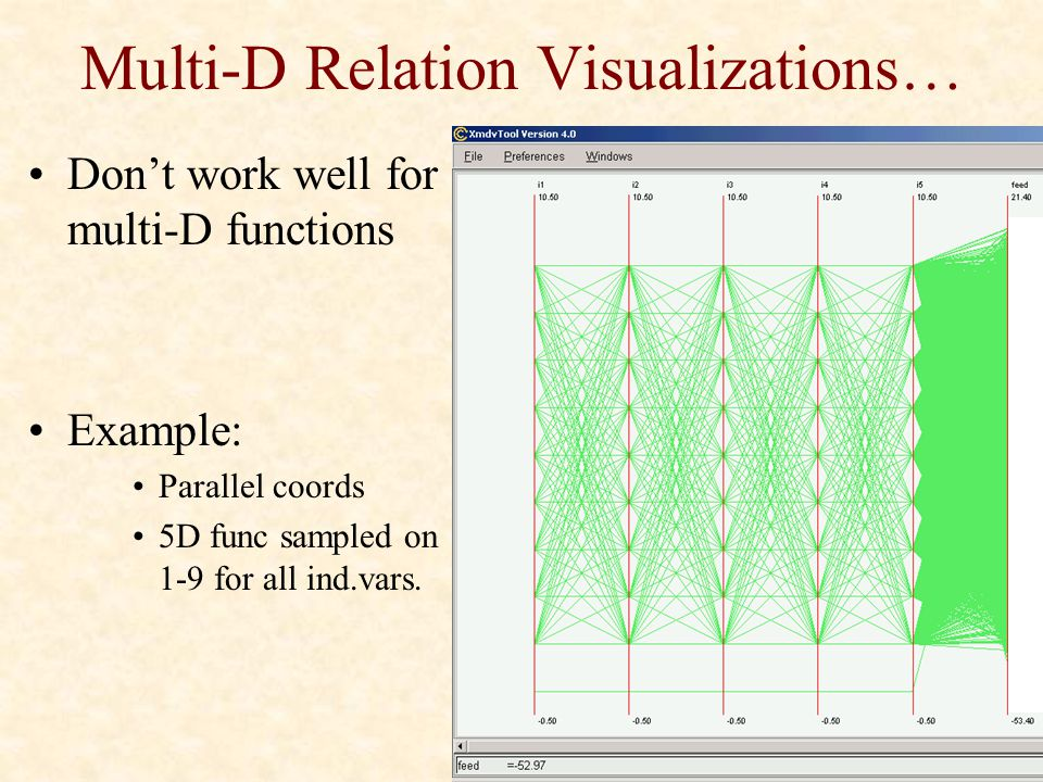Multi-D Relation Visualizations…
