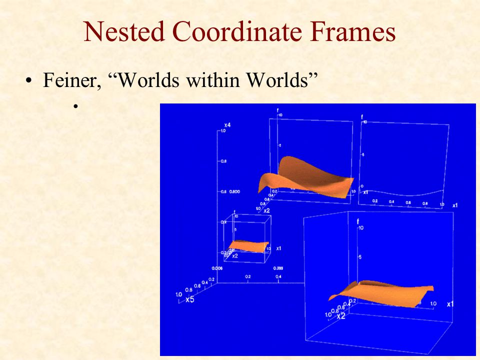 Nested Coordinate Frames