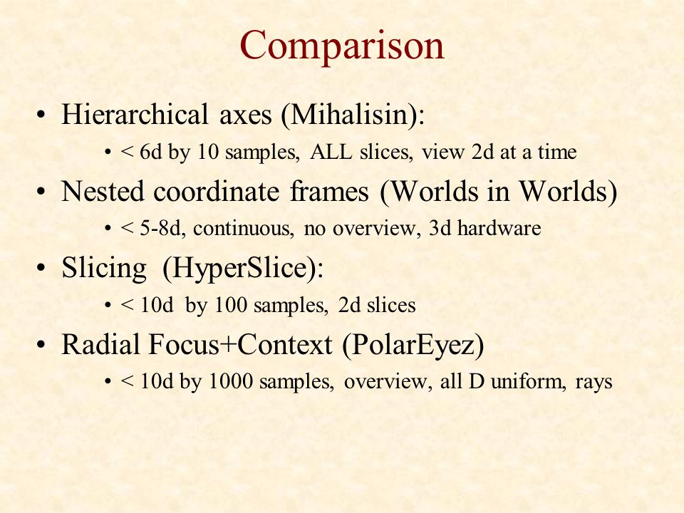 Comparison Hierarchical axes (Mihalisin):