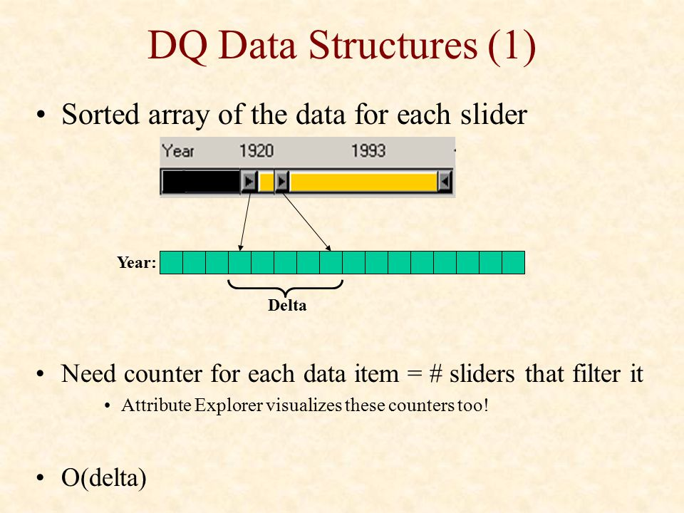 DQ Data Structures (1) Sorted array of the data for each slider