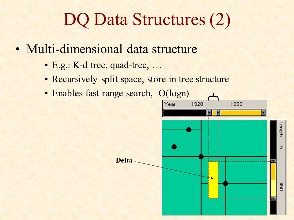 DQ Data Structures (2) Multi-dimensional data structure