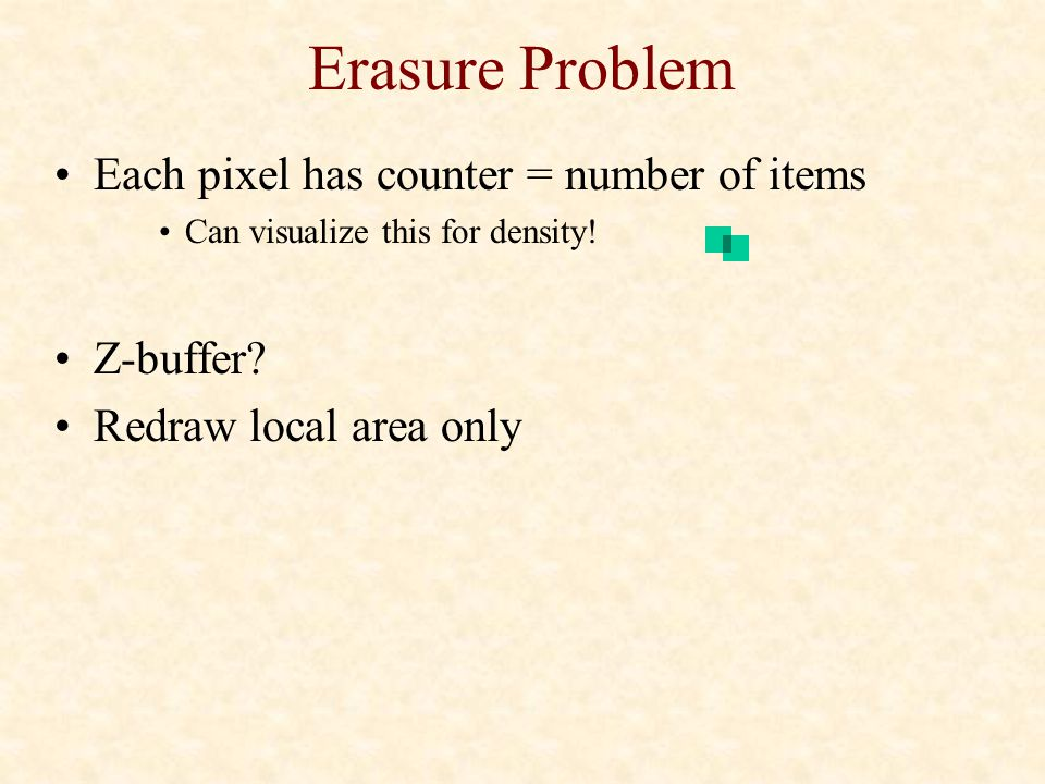 Erasure Problem Each pixel has counter = number of items Z-buffer