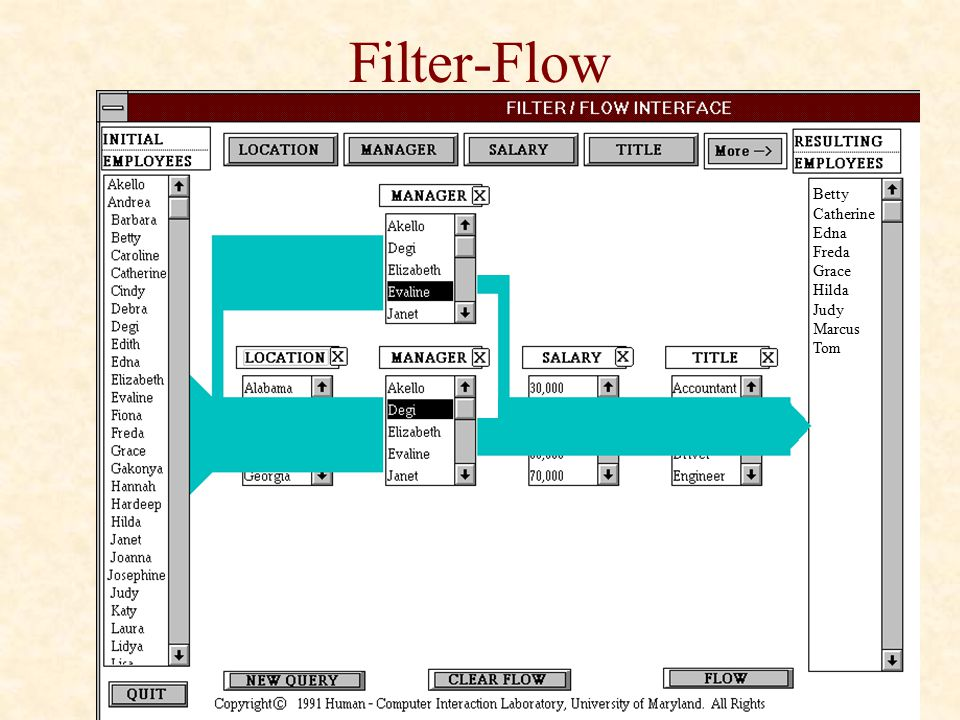 Filter-Flow Betty Catherine Edna Freda Grace Hilda Judy Marcus Tom