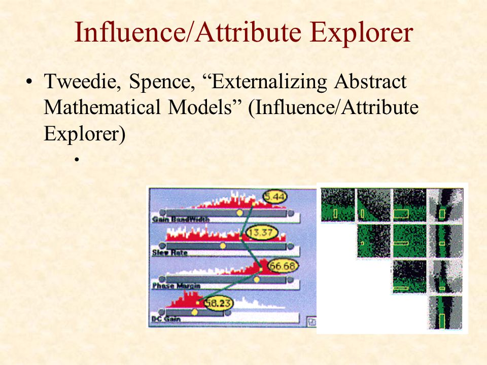 Influence/Attribute Explorer