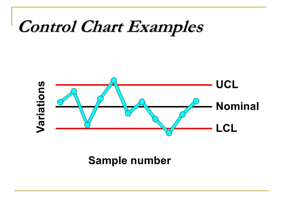 Control Charts For Variables  Ppt Video Online Download