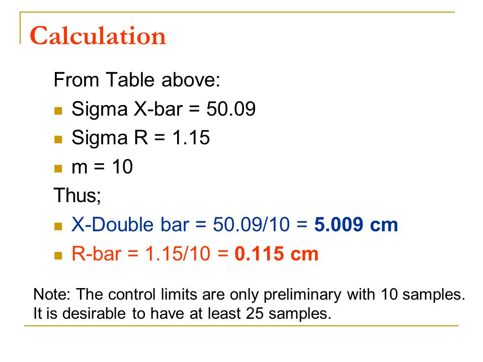 Calculation From Table above: Sigma X-bar = 50.09 Sigma R = 1.15