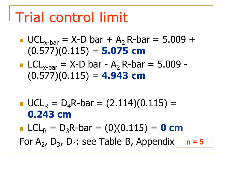 Trial control limit UCLx-bar = X-D bar + A2 R-bar = 5.009 + (0.577)(0.115) = 5.075 cm.