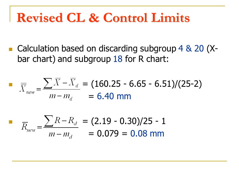Revised CL & Control Limits