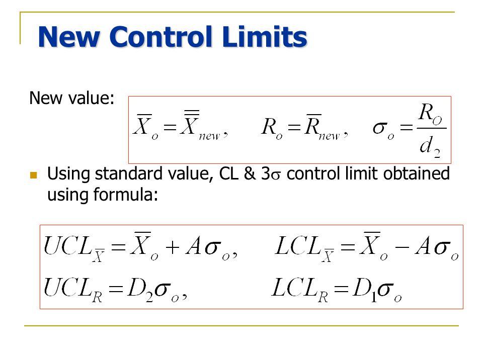 New Control Limits New value: