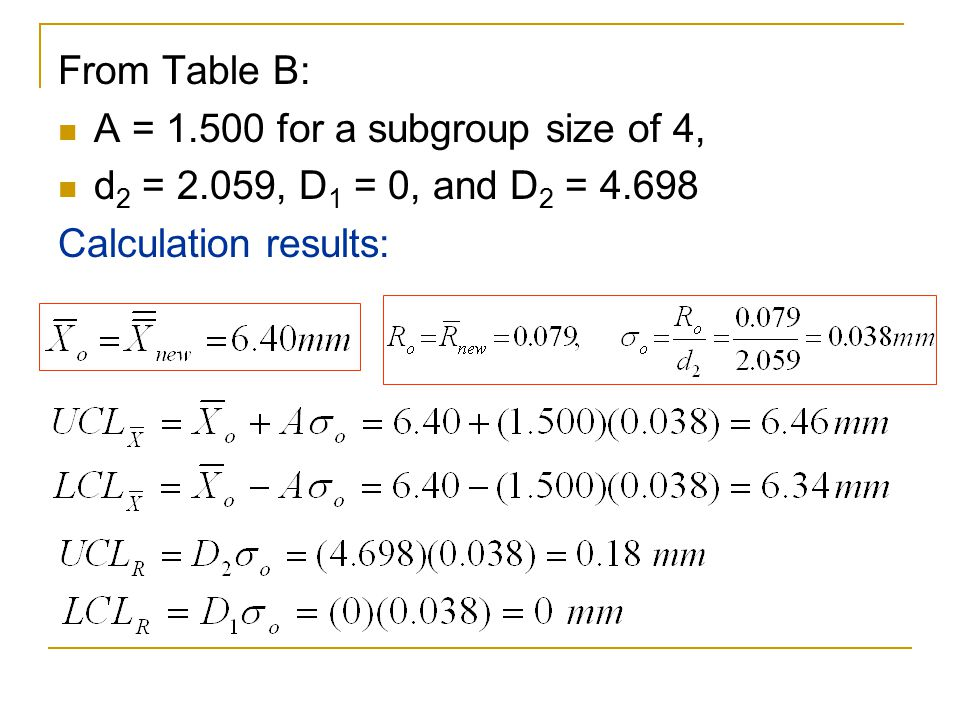 From Table B: A = 1.500 for a subgroup size of 4, d2 = 2.059, D1 = 0, and D2 = 4.698.