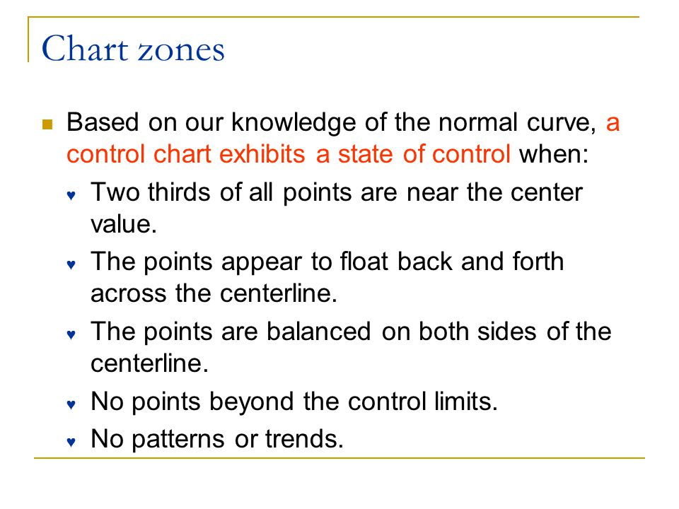 Chart zones Based on our knowledge of the normal curve, a control chart exhibits a state of control when: