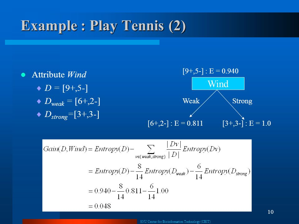 Example : Play Tennis (2)
