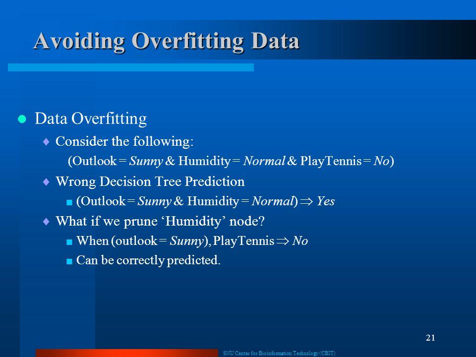Avoiding Overfitting Data