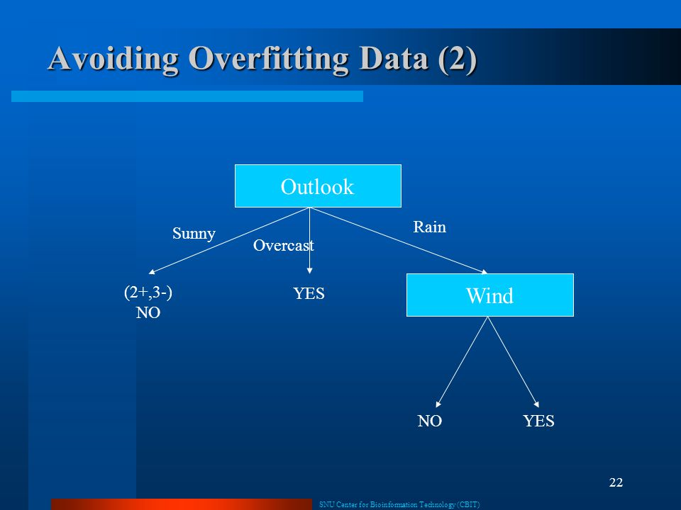 Avoiding Overfitting Data (2)