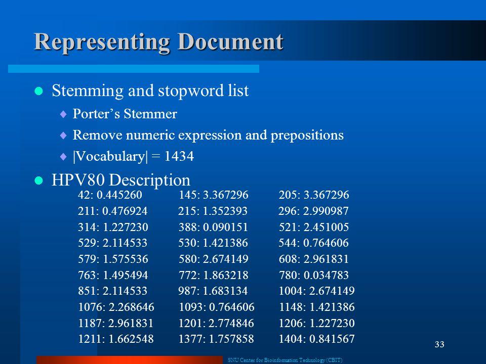 Representing Document