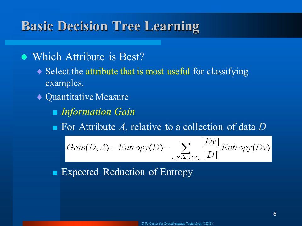 Basic Decision Tree Learning