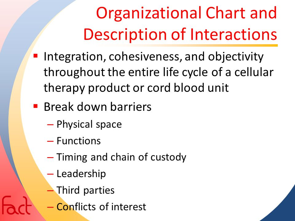 Organizational Chart and Description of Interactions