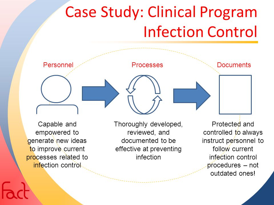 Case Study: Clinical Program Infection Control