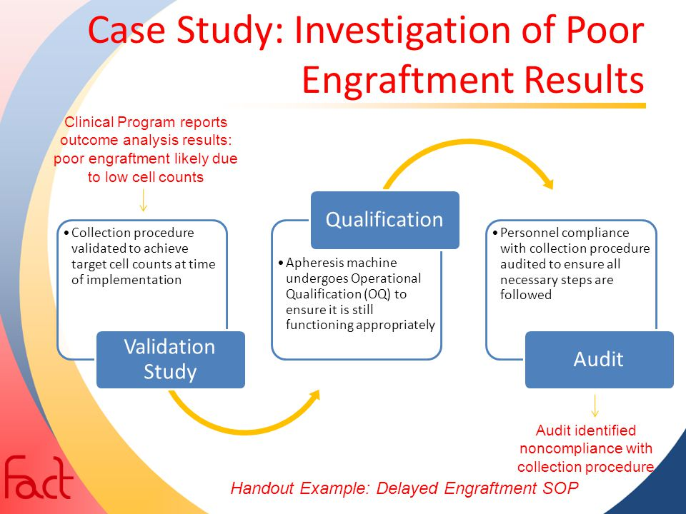Case Study: Investigation of Poor Engraftment Results