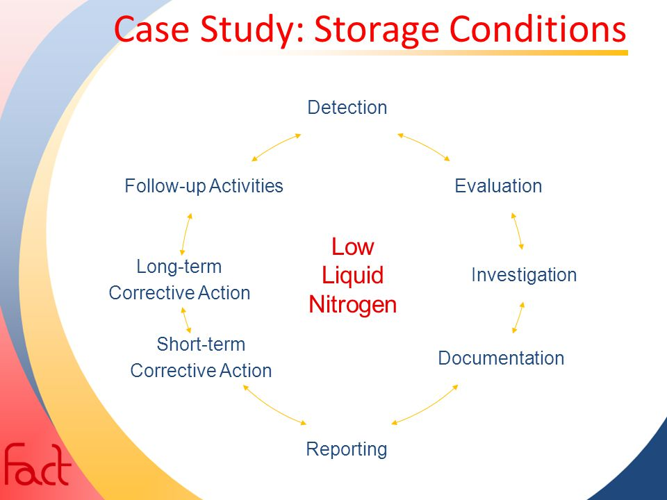 Case Study: Storage Conditions