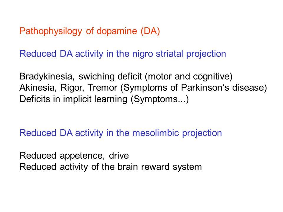 Pathophysilogy of dopamine (DA)