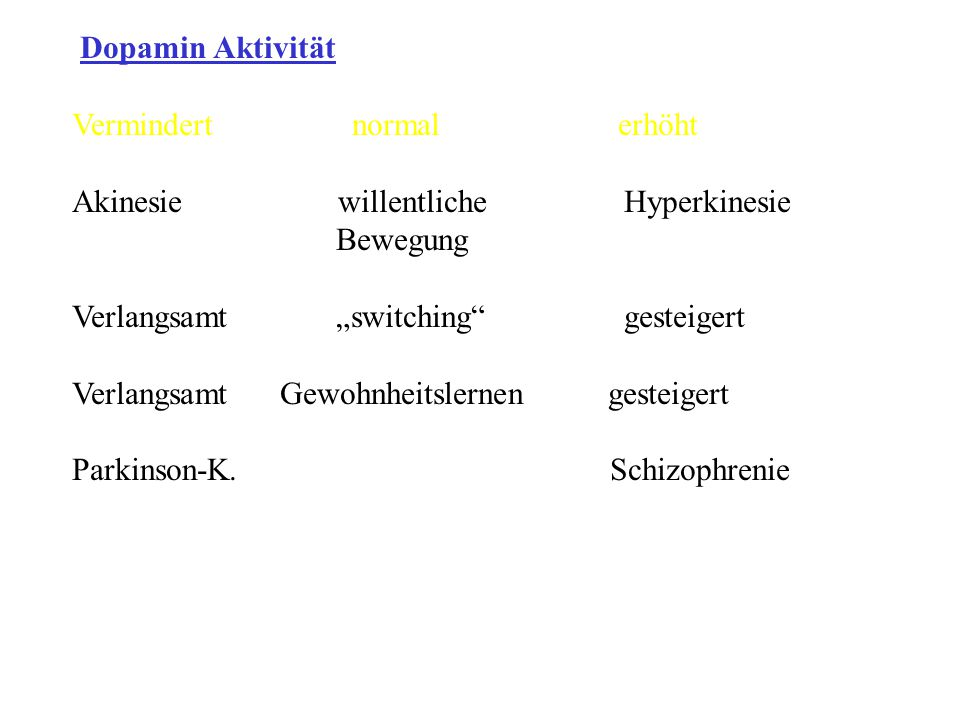 Dopamin Aktivität Vermindert normal erhöht.