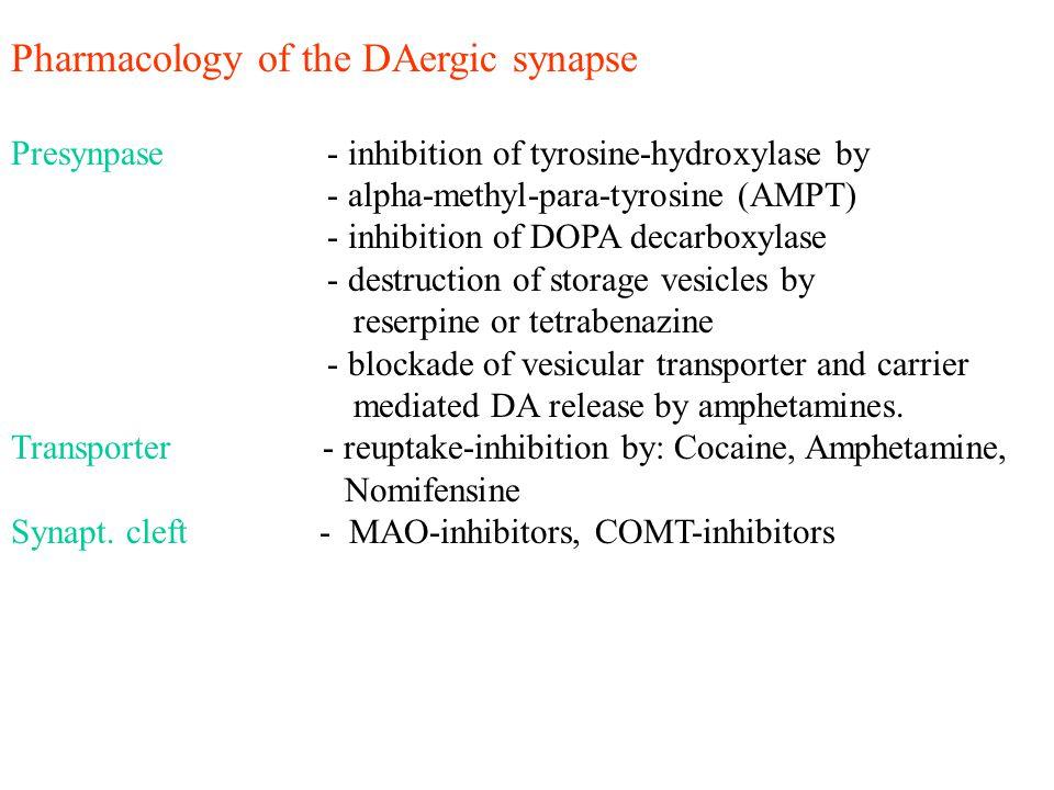 Pharmacology of the DAergic synapse