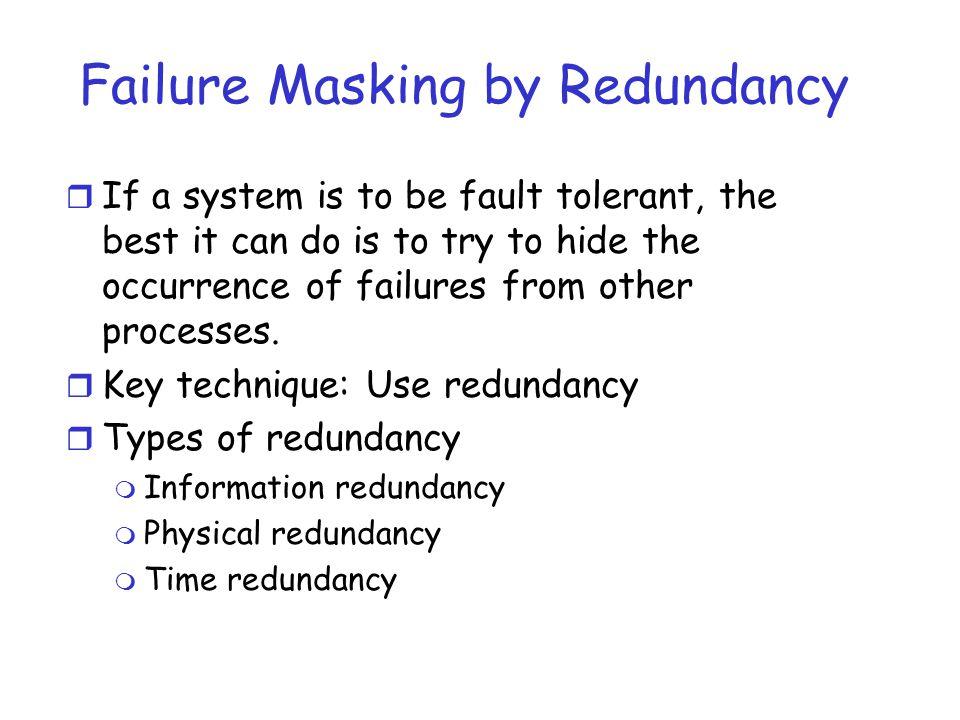 Failure Masking by Redundancy