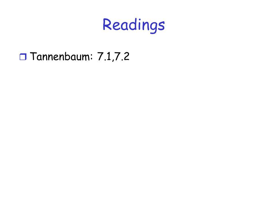Readings Tannenbaum: 7.1,7.2