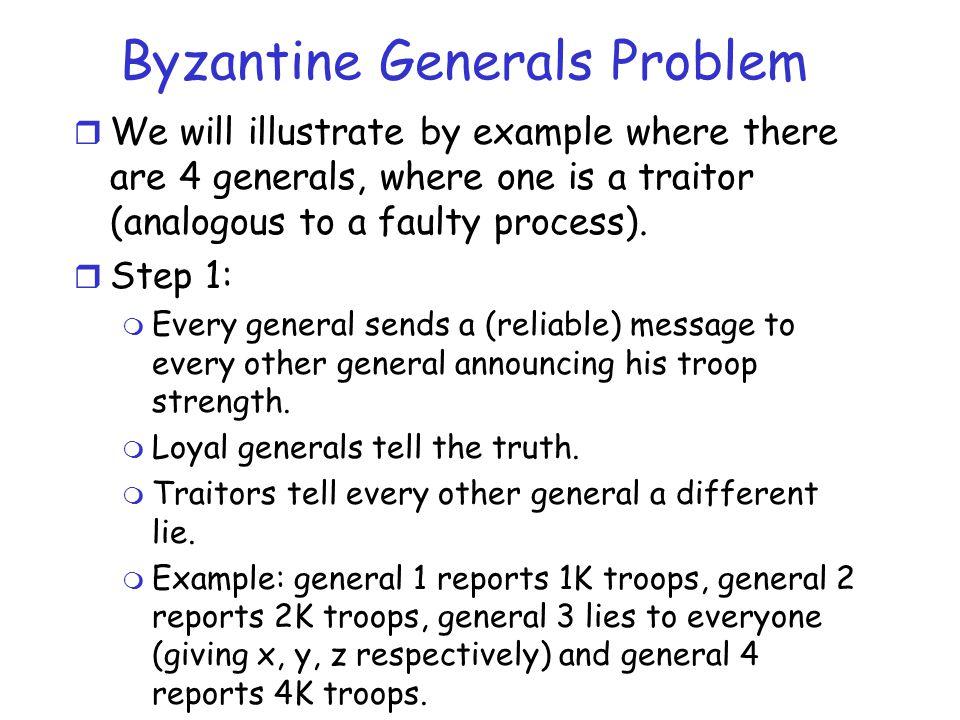 Byzantine Generals Problem