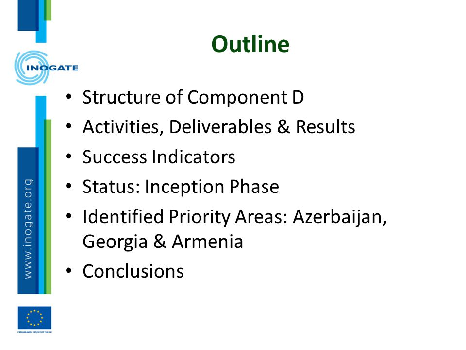 Outline Structure of Component D Activities, Deliverables & Results