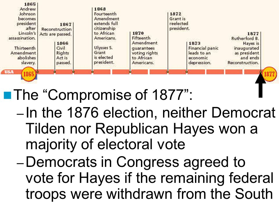 The Compromise of 1877 : In the 1876 election, neither Democrat Tilden nor Republican Hayes won a majority of electoral vote.