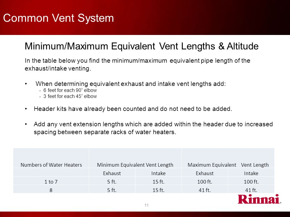 Common Vent System Minimum/Maximum Equivalent Vent Lengths & Altitude
