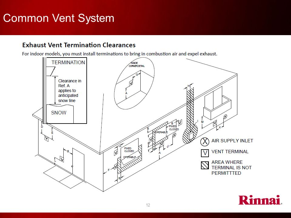 Common Vent System Notes:
