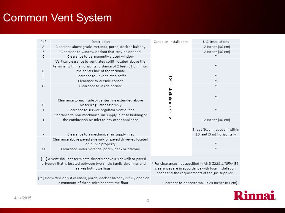 Common Vent System U.S Installations Only Notes: Ref. Description