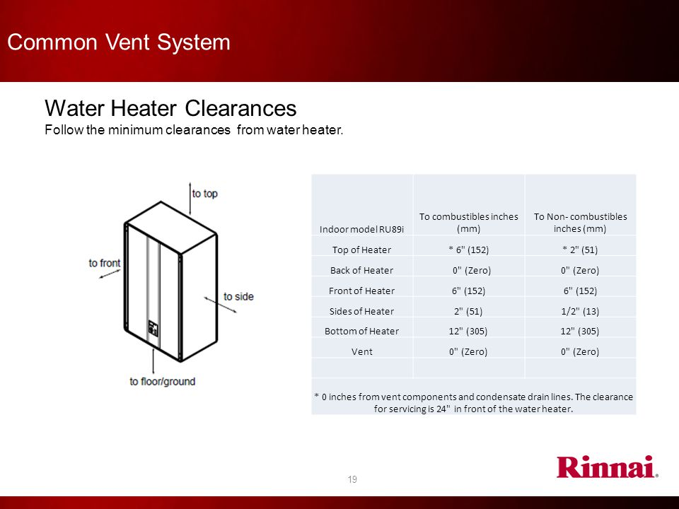 Water Heater Clearances