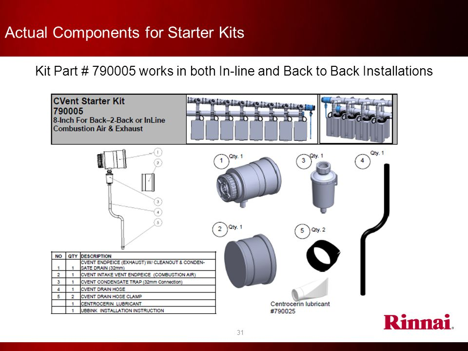 Actual Components for Starter Kits