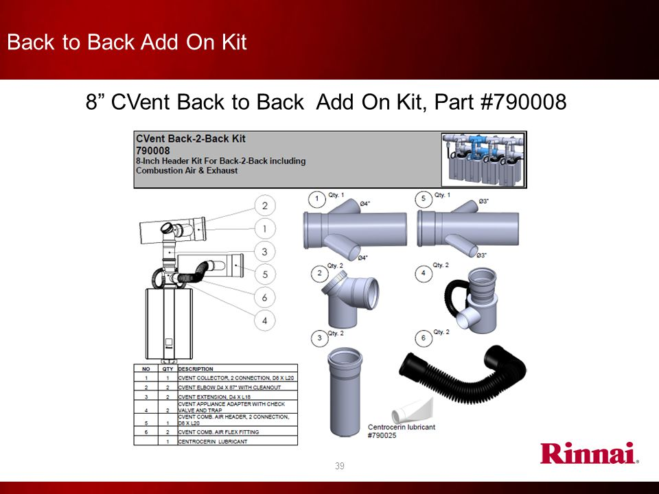 Back to Back Add On Kit 8 CVent Back to Back Add On Kit, Part #790008
