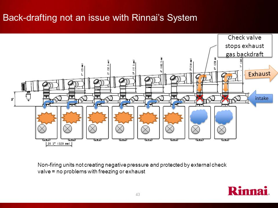 Back-drafting not an issue with Rinnai's System