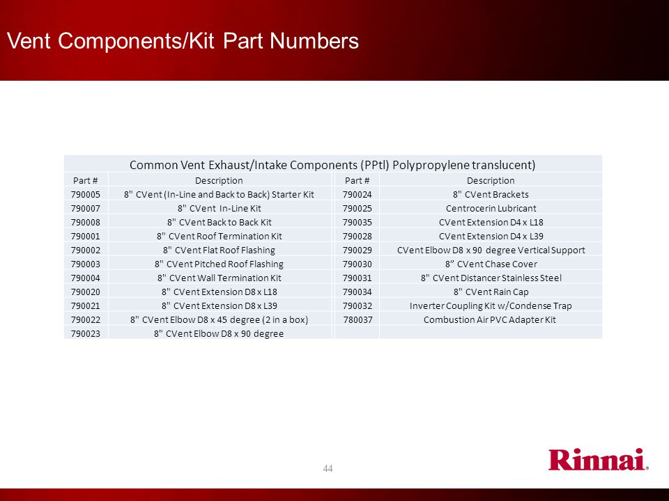 Vent Components/Kit Part Numbers