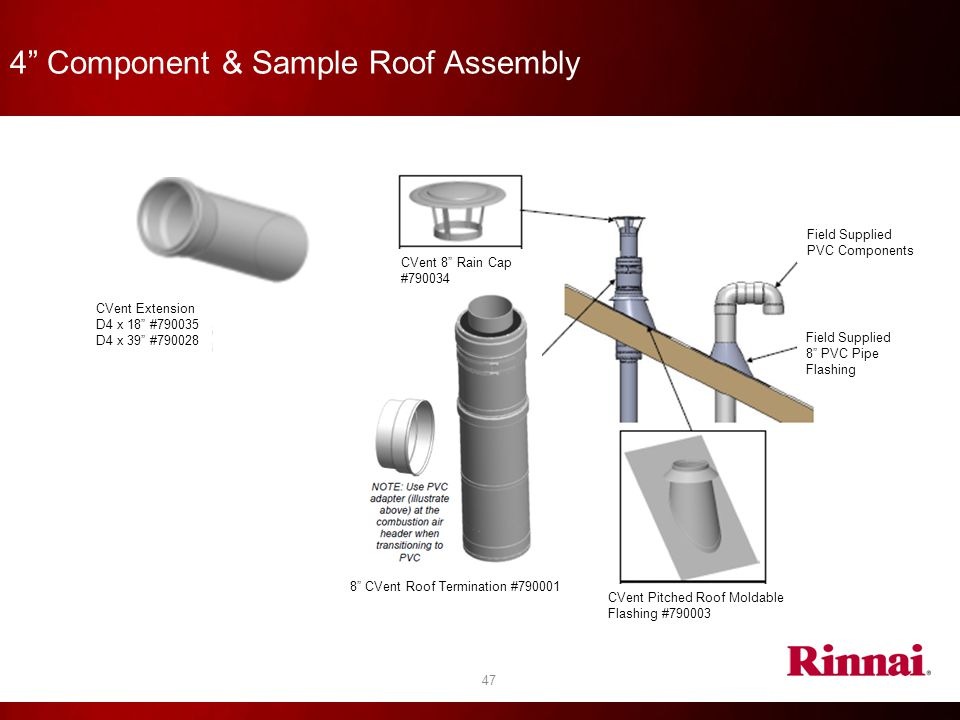 4 Component & Sample Roof Assembly
