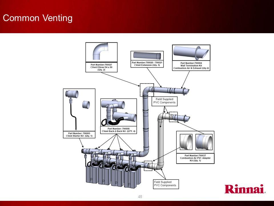 Common Venting