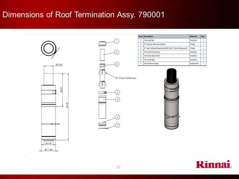 Dimensions of Roof Termination Assy. 790001