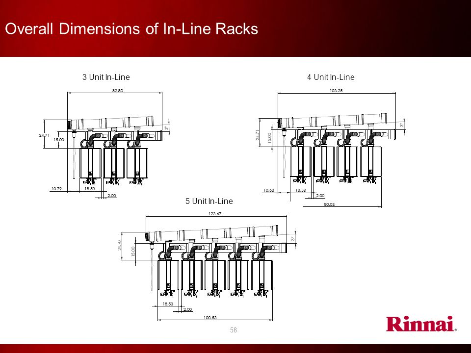 Overall Dimensions of In-Line Racks