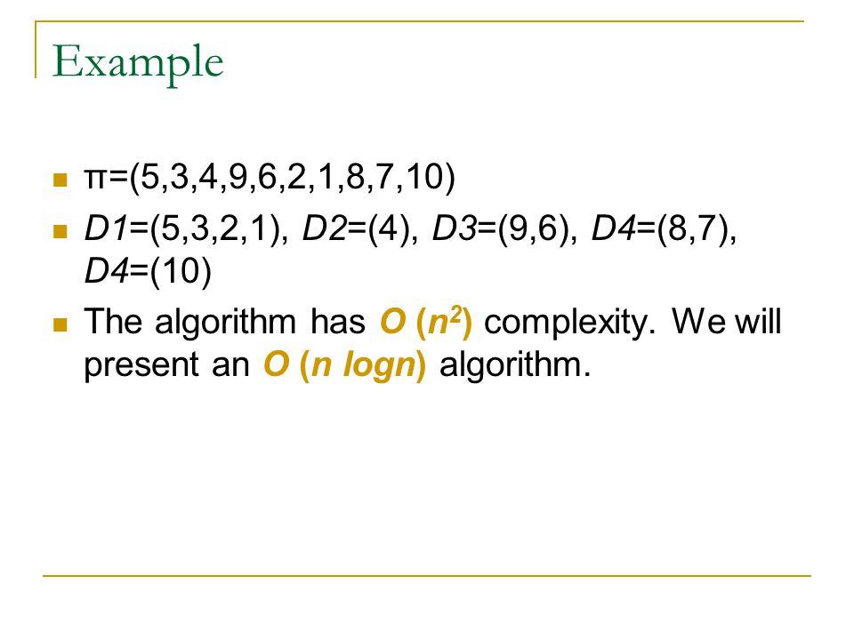 Example π=(5,3,4,9,6,2,1,8,7,10) D1=(5,3,2,1), D2=(4), D3=(9,6), D4=(8,7), D4=(10)