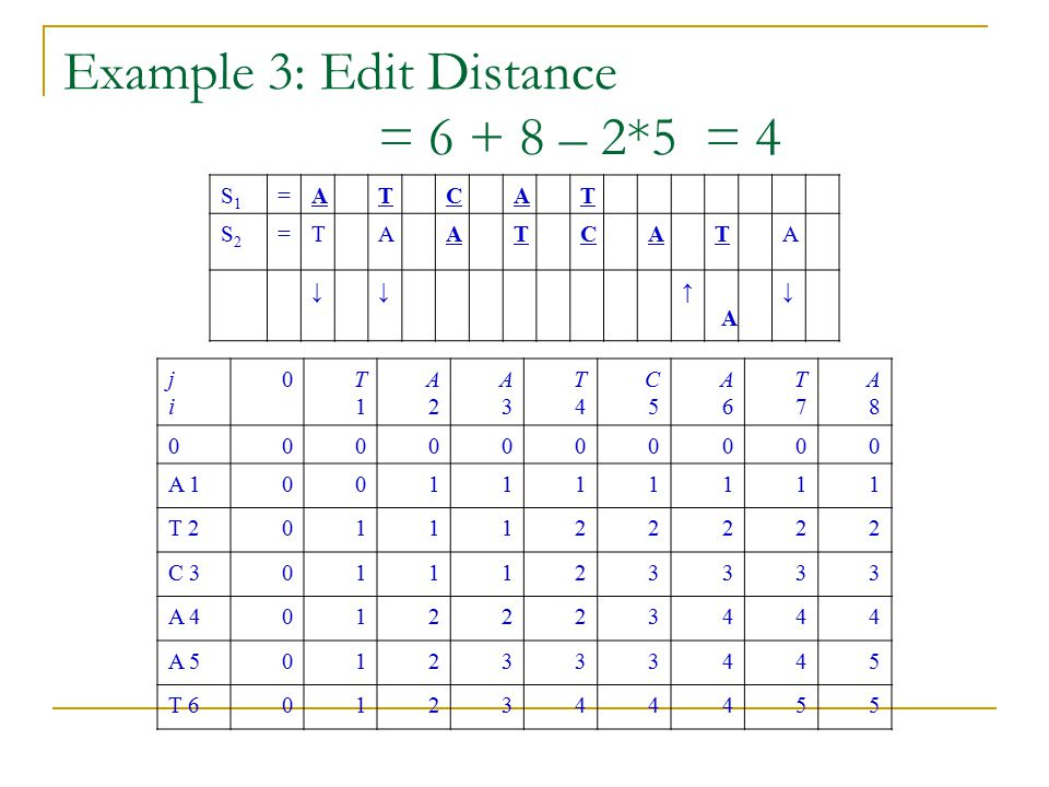 Example 3: Edit Distance = 6 + 8 – 2*5 = 4